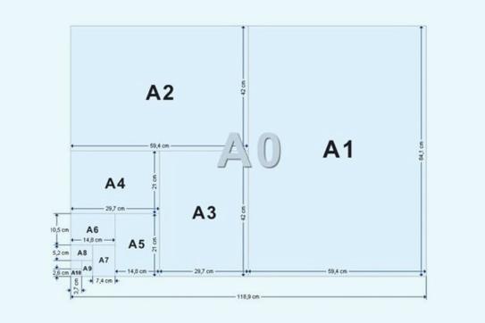 Druckwelt-Trabert-Ostheim-Din-Formate-Papier